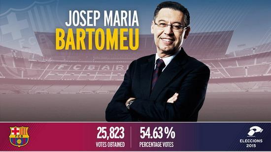 Bartomeu elected as the new Barcelona president