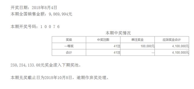 排列五第18209期开奖公告:开奖号码10076