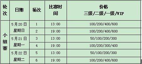 2012汤尤杯赛票务工作启动 最低票价50元(图)