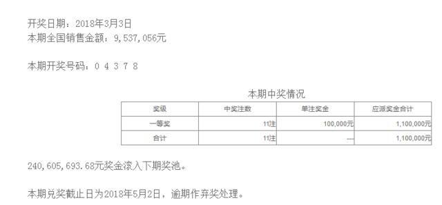 排列五第18055期开奖公告:开奖号码04378