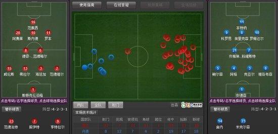 欧洲杯-荷兰0-1爆冷负丹麦 德利破门罗本中柱