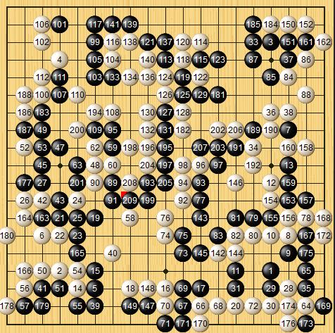 三连败收官!柯洁再负AlphaGo 人机大战遭零封