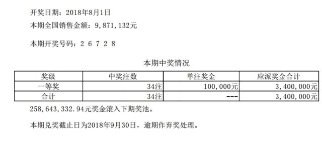 排列五第18206期开奖公告:开奖号码26728