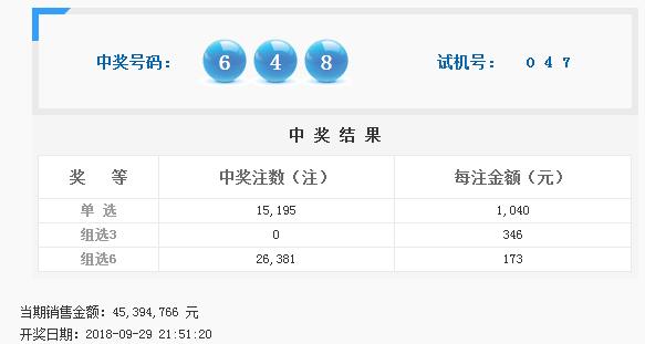 福彩3D第2018265期开奖公告:开奖号码648