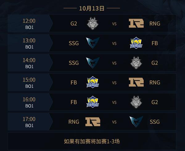 S7小组赛次轮次日前瞻:RNG期待出线 SSG大战G2