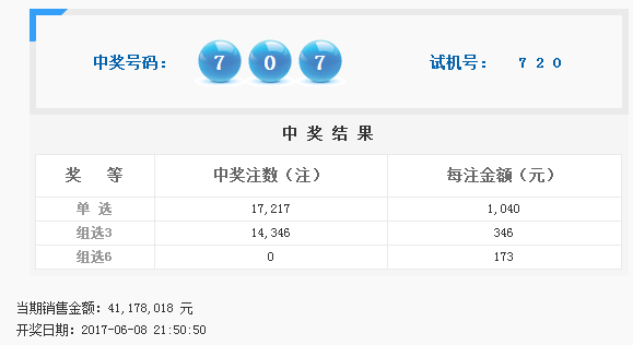 福彩3D第2017152期开奖公告:开奖号码707