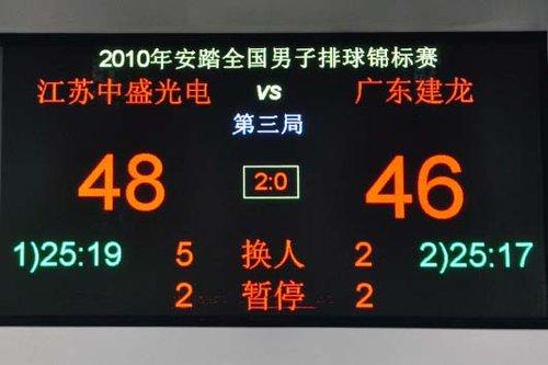 全国男排赛现48比46高分 创国内排球单局纪录