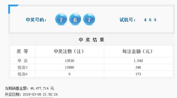福彩3D第2018060期开奖公告:开奖号码767
