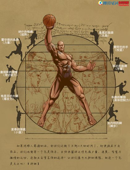 末日畅想NBA完美先生:科比詹皇格里芬合体