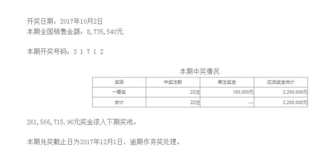排列五第17268期开奖公告:开奖号码31712
