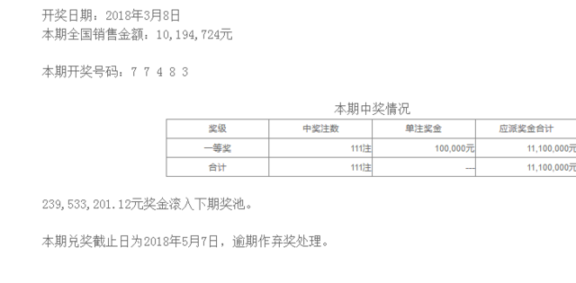排列五第18060期开奖公告:开奖号码77483