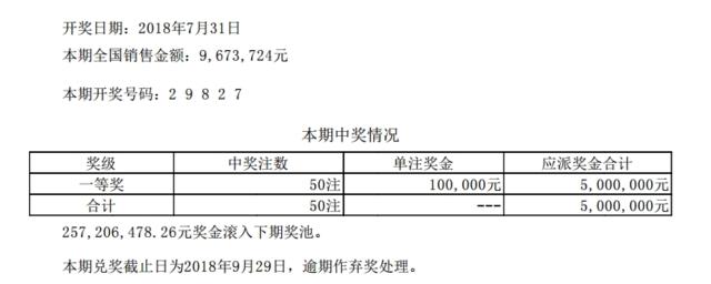 排列五第18205期开奖公告:开奖号码29827