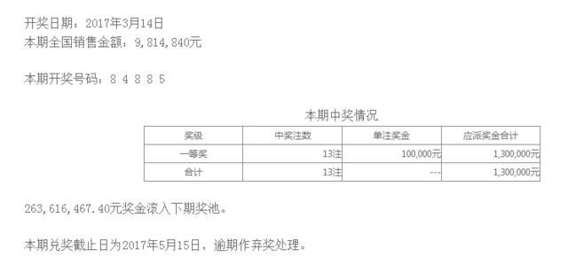 排列五第17066期开奖公告:开奖号码84885