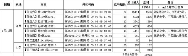 风清扬玩赚11选5追号方案 1月11日精选推荐