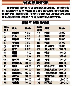 世界杯彩票明日广东首发 17玩法粤彩民都能玩