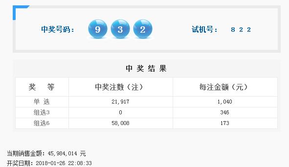 福彩3D第2018026期开奖公告:开奖号码932