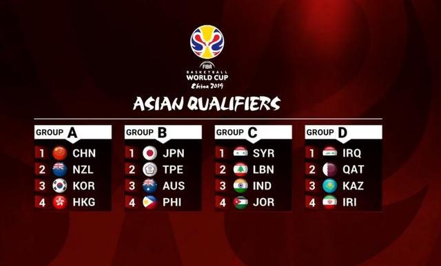 亚太区世预赛分组:中国入A组 战新西兰韩国