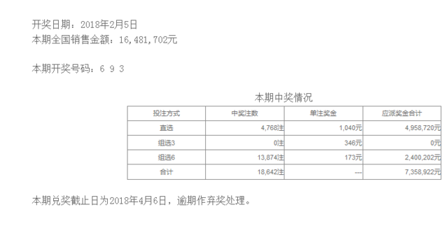 体彩排列三第18036期开奖公告:开奖号码693