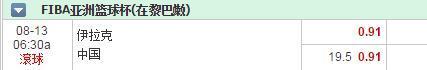 让伊拉克19.5分!博彩公司看好男篮夺两连胜