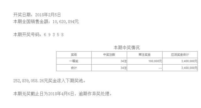 排列五第18036期开奖公告:开奖号码69358