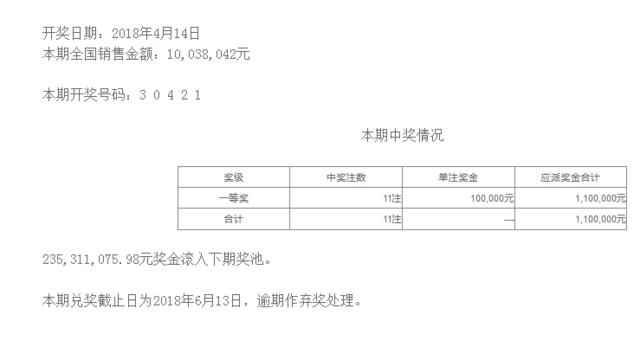 排列五第18097期开奖公告:开奖号码30421