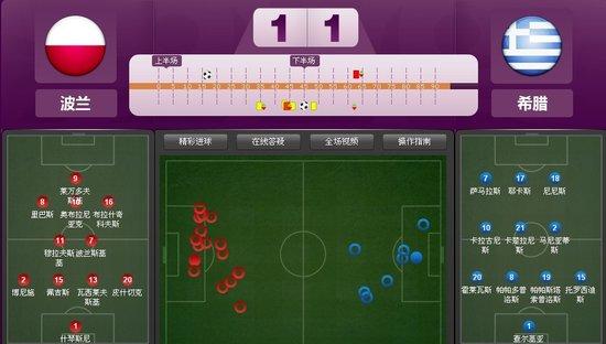 欧洲杯-揭幕战两红牌 希腊憾失点球1-1平波兰