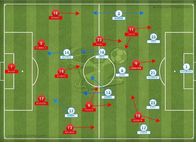 简单的8人制足球战术_足球5人制战术_八人制足球防守战术