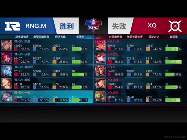 KPL秋季赛:XQ2-1逆转RNG.M 阿泰野核成关键
