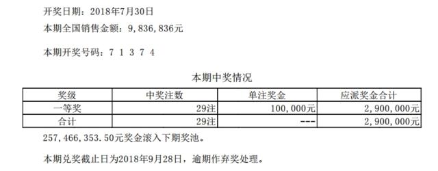 排列五第18204期开奖公告:开奖号码71374