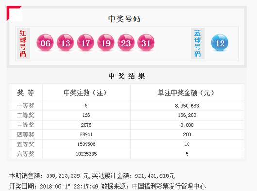 双色球069期开奖:头奖5注835万 奖池9.21亿