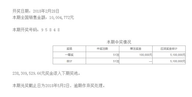 排列五第18052期开奖公告:开奖号码95848