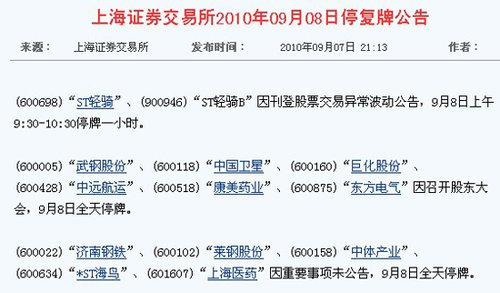 中体产业8日停牌 将对外公告谢亚龙协查情况