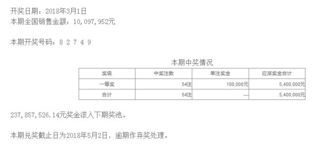 排列五第18053期开奖公告:开奖号码82749