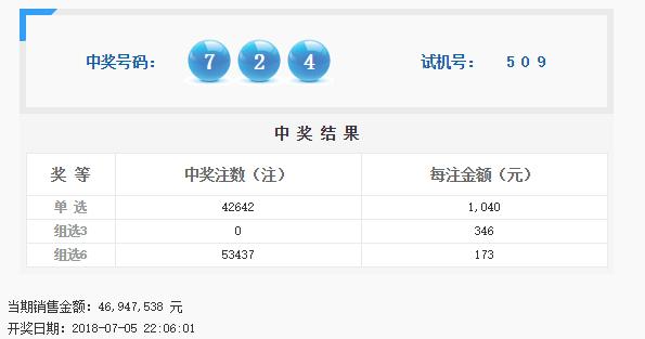 福彩3D第2018179期开奖公告:开奖号码724