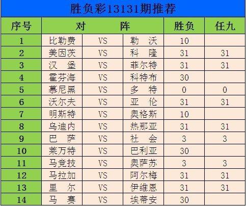必威体育官网 3