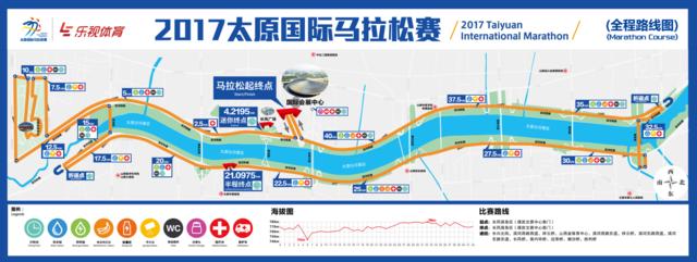 太原马拉松路线图发布:起点位于长风商务区