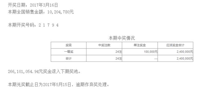 排列五第17068期开奖公告:开奖号码21794