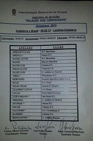巴西公布新一期集训名单 小罗回归卡卡未入选
