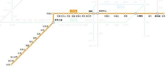 深圳地铁二号线