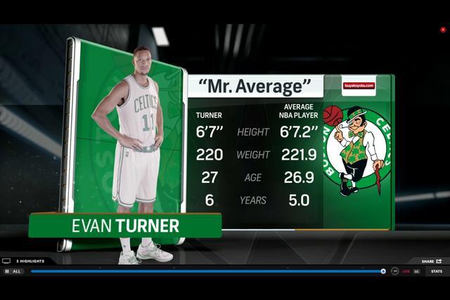 绿军后卫成NBA平均先生 昔日榜眼数据也平均