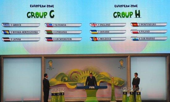 世预赛H组形势:英格兰不乐观 乌克兰抢第二