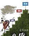 漫画体坛:董方卓的下坡路