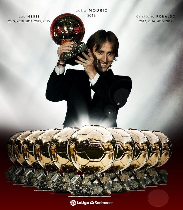 金球奖得主连续十年出自西甲:他们统治了一个时代