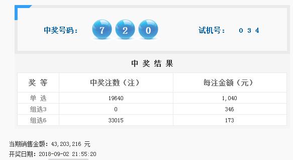 福彩3D第2018238期开奖公告:开奖号码720