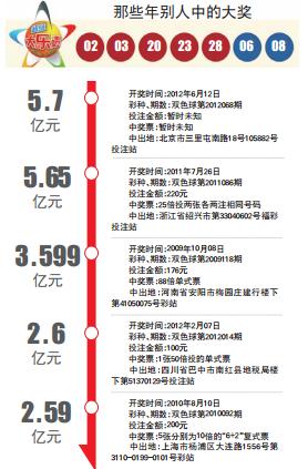 澳门24小时娱乐官网 3