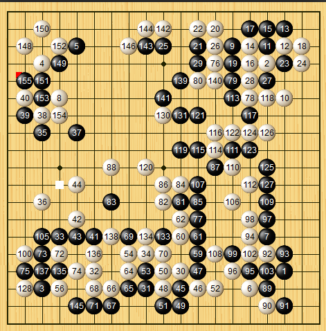 两连败!人机大战柯洁执白中盘不敌AlphaGo