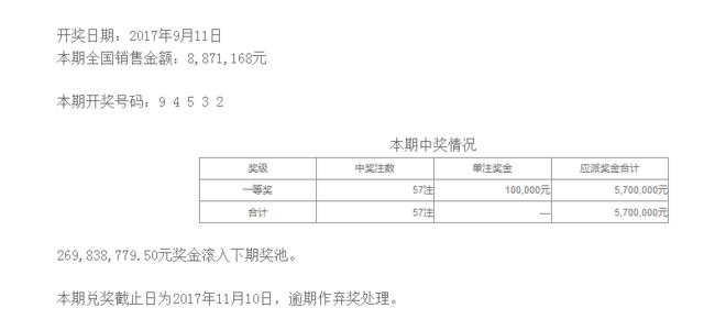 排列五第17247期开奖公告:开奖号码94532