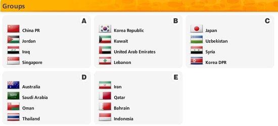 世预赛20强赛抽签:中国遇伊拉克约旦新加坡