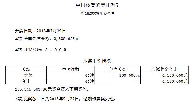 排列五第18203期开奖公告:开奖号码21669