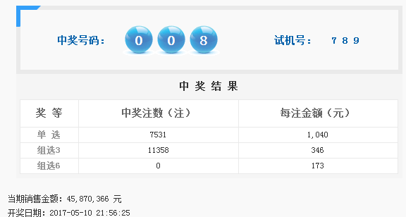 福彩3D第2017123期开奖公告:开奖号码008